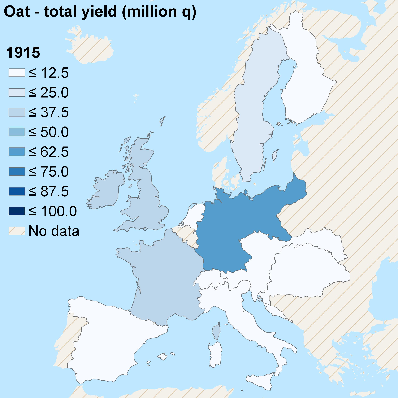 oat-total-1915